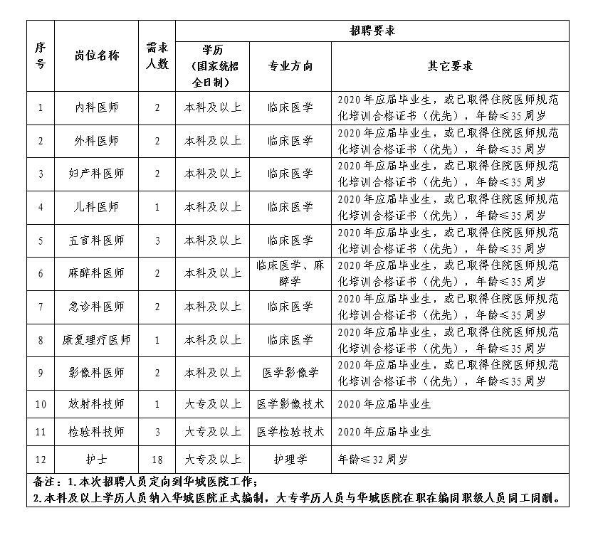 http://www.21gdl.com/guangdongjingji/327065.html